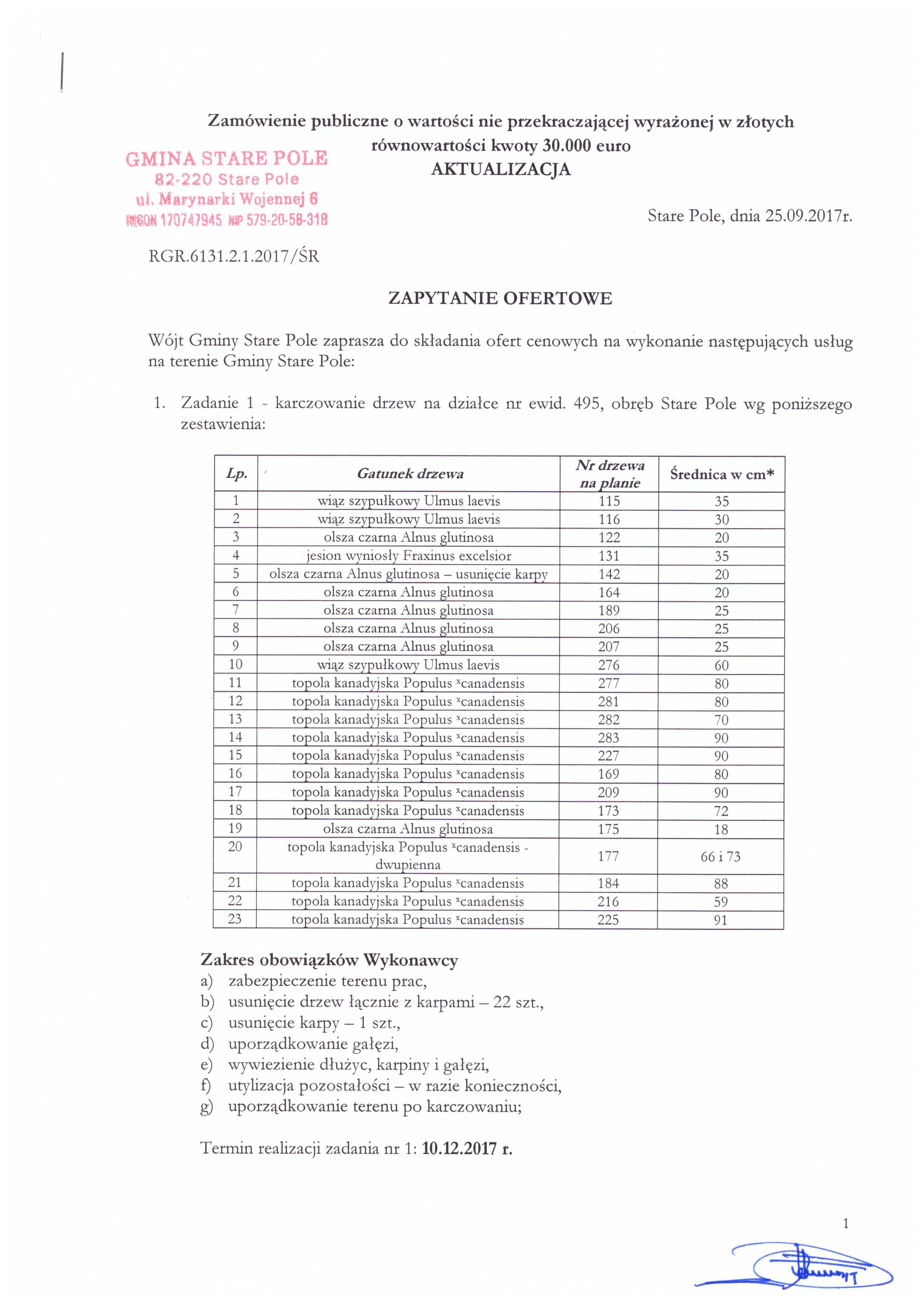 Aktualizacja z dnia 25 września 2017 r. zapytania ofertowego - str. 1